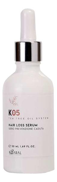 Лосьон против выпадения волос направленного действия K05 Targeted Action Drops 50мл